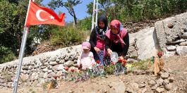 Şehit Ailesinden terörist evine taziyeye giden Hdp'lilere tepki